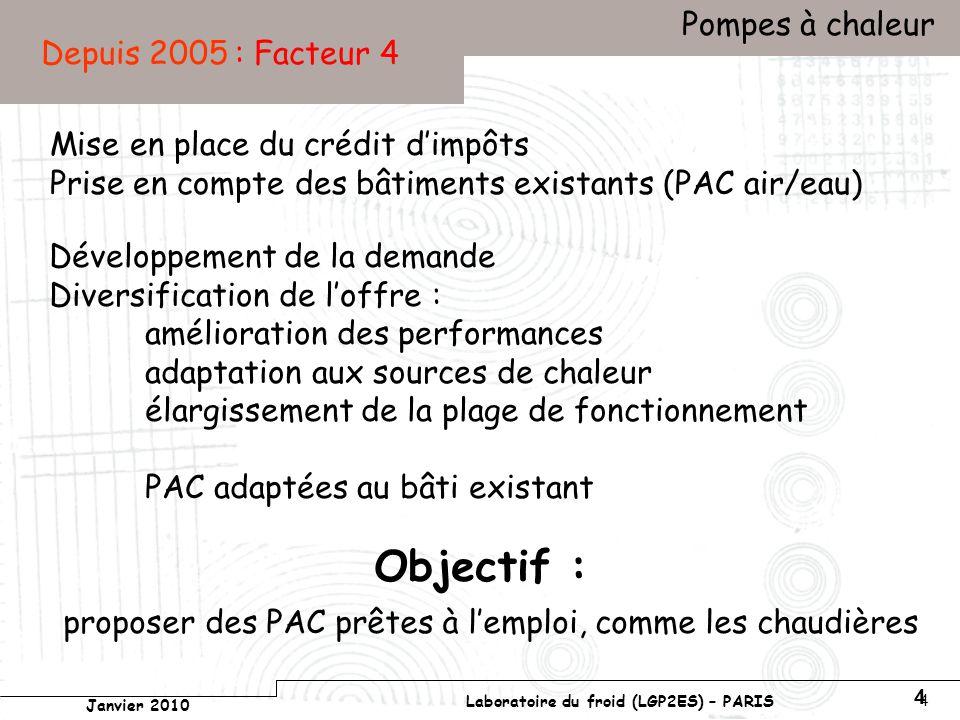 Conservatoire national des arts et métiers Laboratoire du froid (LGP2ES) – PARIS Janvier 2010 Votre titre Pompes à chaleur 95 lois de température
