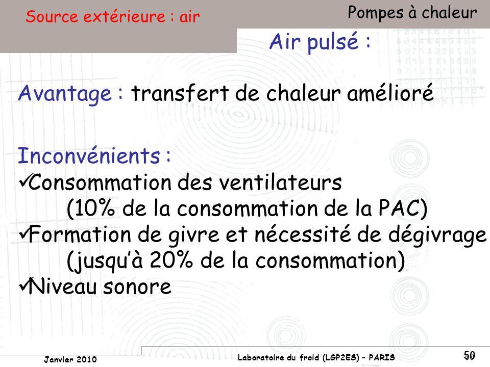Conservatoire national des arts et métiers Laboratoire du froid (LGP2ES) – PARIS Janvier 2010 Votre titre Pompes à chaleur 50 Source extérieure : air Air pulsé : Avantage : transfert de chaleur amélioré Inconvénients : Consommation des ventilateurs (10% de la consommation de la PAC) Formation de givre et nécessité de dégivrage (jusquà 20% de la consommation) Niveau sonore