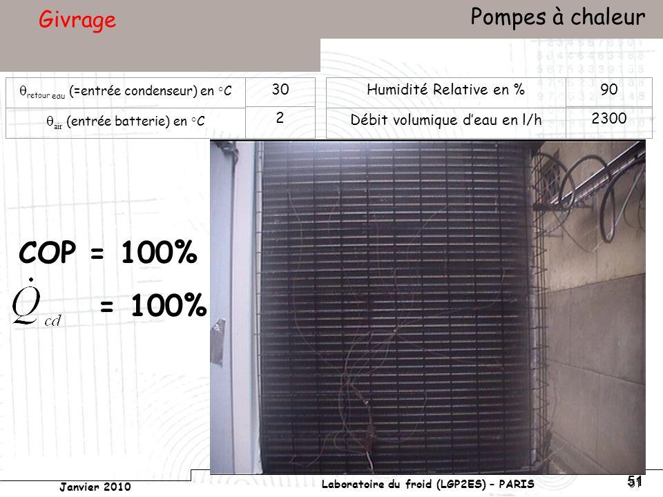 Conservatoire national des arts et métiers Laboratoire du froid (LGP2ES) – PARIS Janvier 2010 Votre titre Pompes à chaleur 51 Givrage retour eau (=entrée condenseur) en °C 30 air (entrée batterie) en °C 2 COP = 100% = 100% Humidité Relative en % 90 Débit volumique deau en l/h 2300