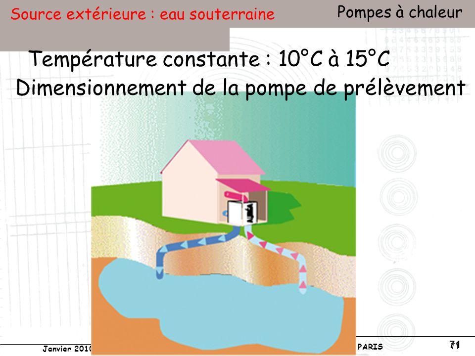Conservatoire national des arts et métiers Laboratoire du froid (LGP2ES) – PARIS Janvier 2010 Votre titre Pompes à chaleur 71 Source extérieure : eau souterraine Température constante : 10°C à 15°C Dimensionnement de la pompe de prélèvement