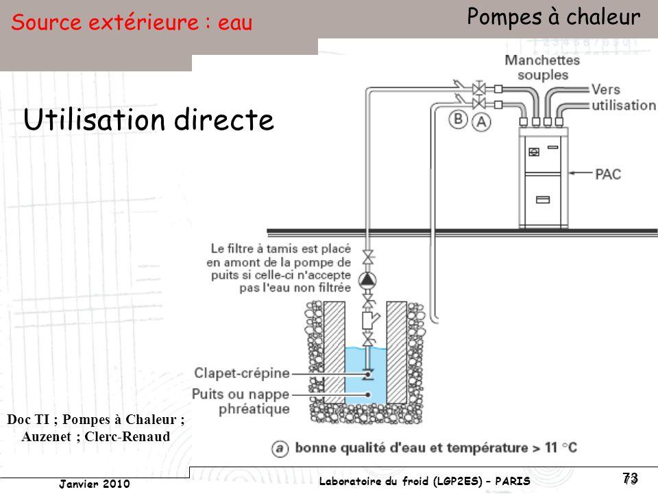Conservatoire national des arts et métiers Laboratoire du froid (LGP2ES) – PARIS Janvier 2010 Votre titre Pompes à chaleur 73 Source extérieure : eau Doc TI ; Pompes à Chaleur ; Auzenet ; Clerc-Renaud Utilisation directe