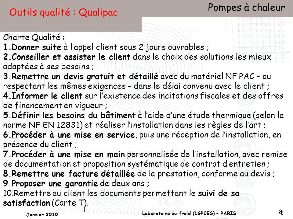 Conservatoire national des arts et métiers Laboratoire du froid (LGP2ES) – PARIS Janvier 2010 Votre titre Pompes à chaleur 119 Coûts Source extérieure Source intérieure Prix TTC euros/m 2 Fonctionnement TTC euros/m 2 /an Air extérieur ou air extrait air60 à 90 2,5 à 4 Air extérieurEau60 à 90 2,5 à 4 Sol détente directe Eau80 à 1102,3 à 3,5 Eau glycolée ; capt horizontal Eau85 à 135 2,3 à 3,5 Eau glycolée, capteurs verticaux Eau145 à 185 2,3 à 3,5 Eau de nappeEau80 à 1302,3 à 3,5