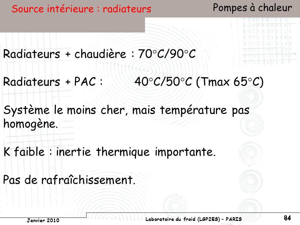 Conservatoire national des arts et métiers Laboratoire du froid (LGP2ES) – PARIS Janvier 2010 Votre titre Pompes à chaleur 84 Source intérieure : radiateurs Radiateurs + chaudière : 70°C/90°C Radiateurs + PAC : 40°C/50°C (Tmax 65°C) Système le moins cher, mais température pas homogène.