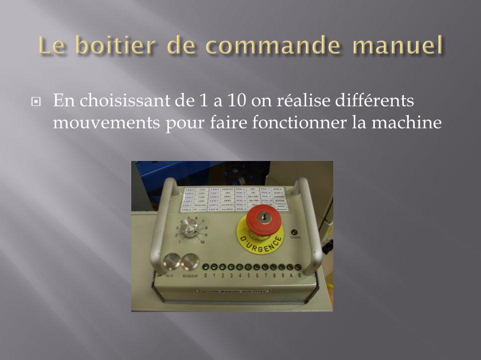 En choisissant de 1 a 10 on réalise différents mouvements pour faire fonctionner la machine