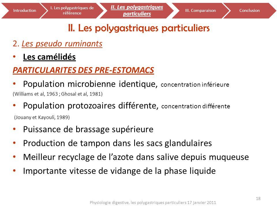 2. Les pseudo ruminants Les camélidés PARTICULARITES DES PRE-ESTOMACS Population microbienne identique, concentration inférieure (Williams et al, 1963