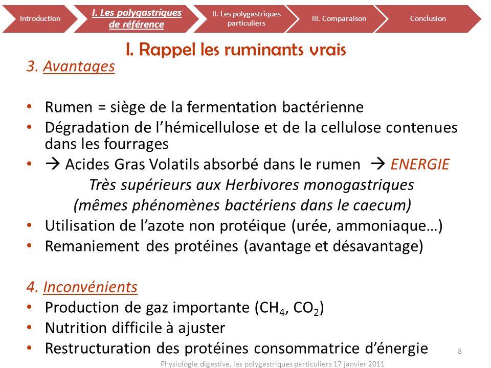 3. Avantages Rumen = siège de la fermentation bactérienne Dégradation de lhémicellulose et de la cellulose contenues dans les fourrages Acides Gras Vo