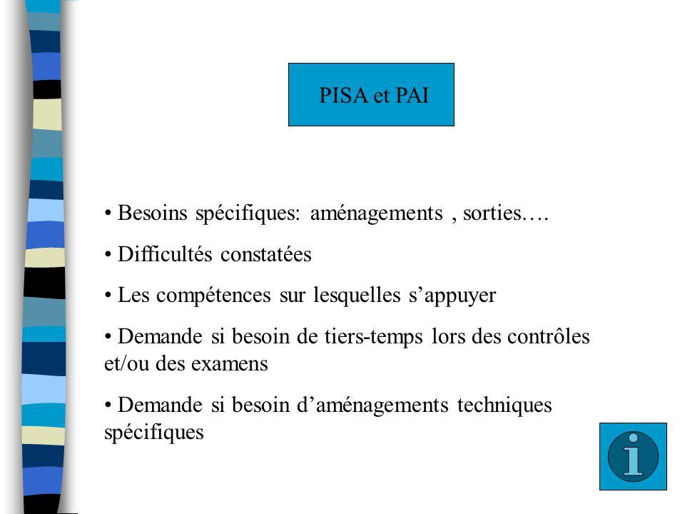 P A I Besoins spécifiques: aménagements, sorties…. Difficultés constatées Les compétences sur lesquelles sappuyer Demande si besoin de tiers-temps lor
