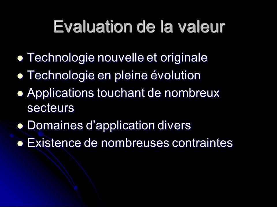 Evaluation de la valeur Technologie nouvelle et originale Technologie nouvelle et originale Technologie en pleine évolution Technologie en pleine évol