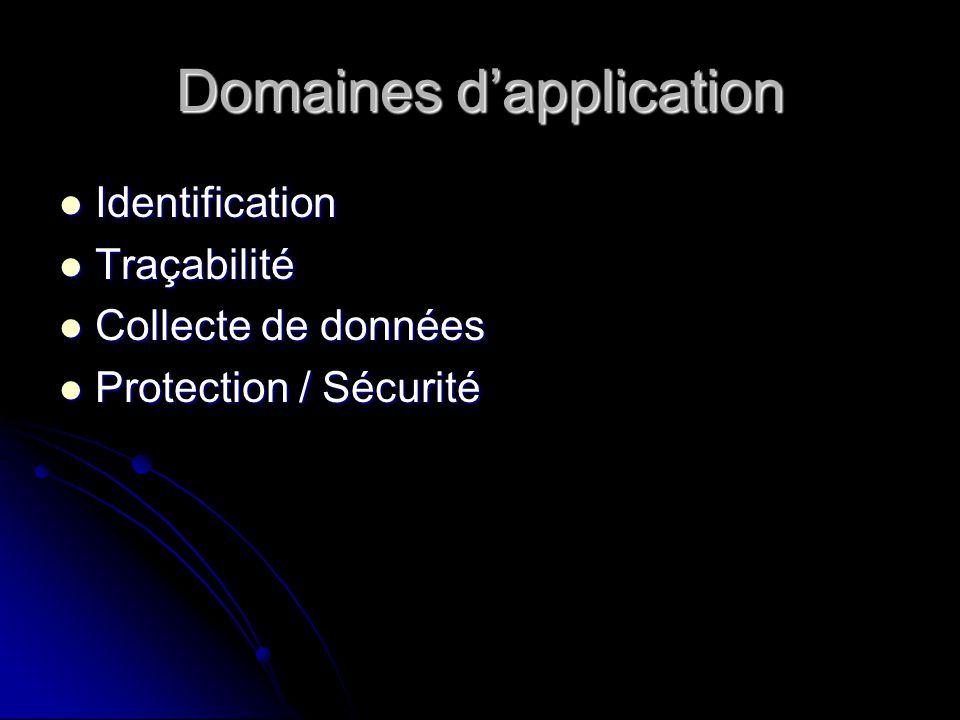 Domaines dapplication Identification Identification Traçabilité Traçabilité Collecte de données Collecte de données Protection / Sécurité Protection /