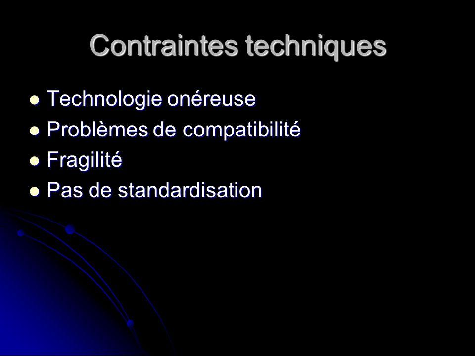 Contraintes techniques Technologie onéreuse Technologie onéreuse Problèmes de compatibilité Problèmes de compatibilité Fragilité Fragilité Pas de stan