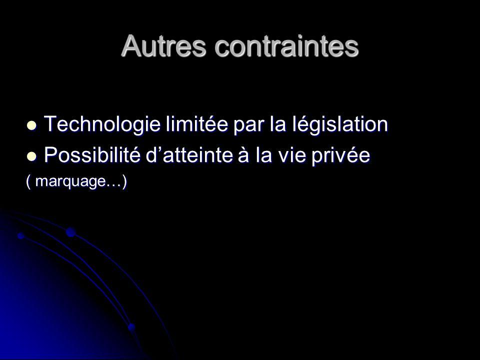 Autres contraintes Technologie limitée par la législation Technologie limitée par la législation Possibilité datteinte à la vie privée Possibilité dat