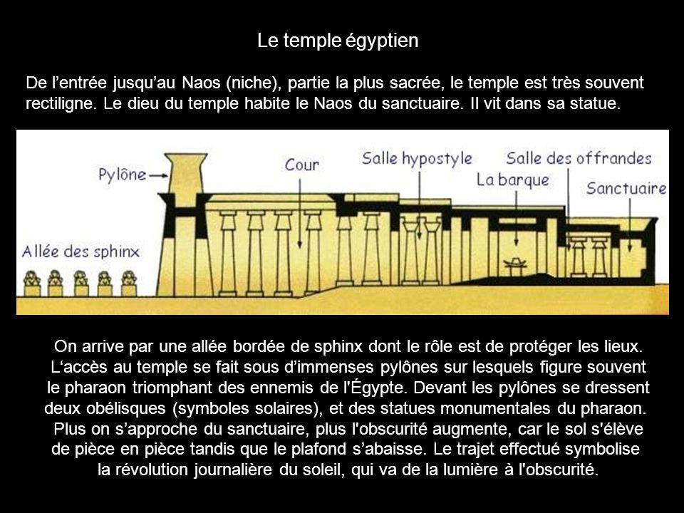 Le temple égyptien De lentrée jusquau Naos (niche), partie la plus sacrée, le temple est très souvent rectiligne.