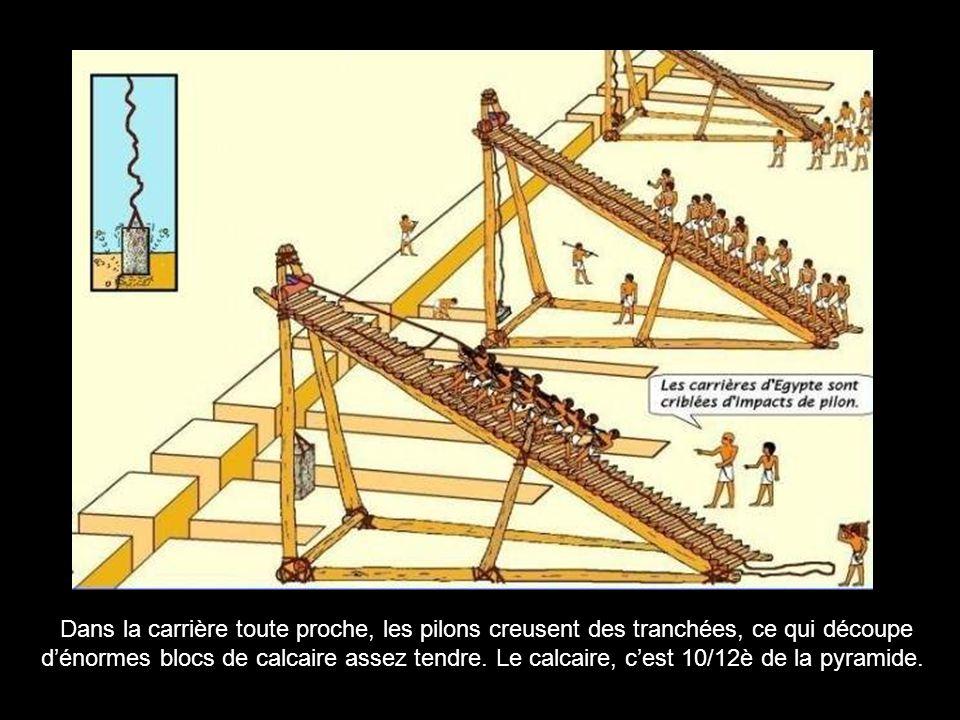 Le village.Les ouvriers sont des égyptiens libres rémunérés, et non des esclaves.
