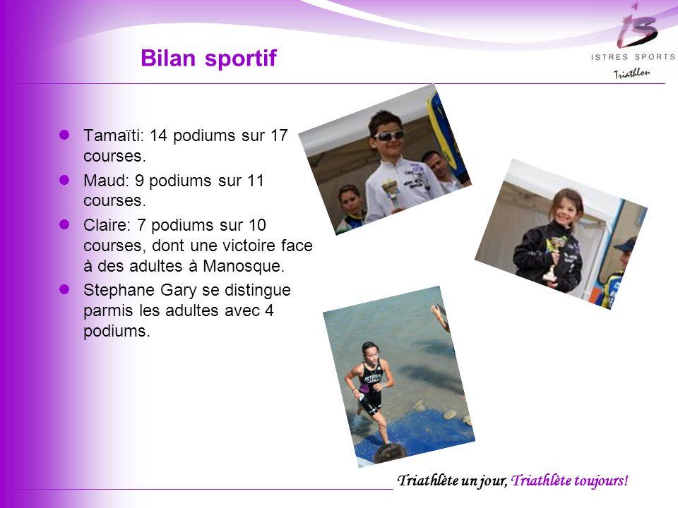 Triathlète un jour, Triathlète toujours. Bilan sportif Tamaïti: 14 podiums sur 17 courses.