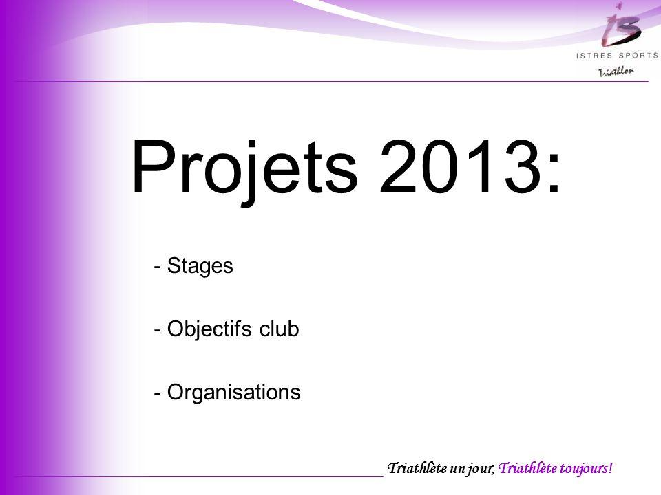 Triathlète un jour, Triathlète toujours! Projets 2013: - Stages - Objectifs club - Organisations
