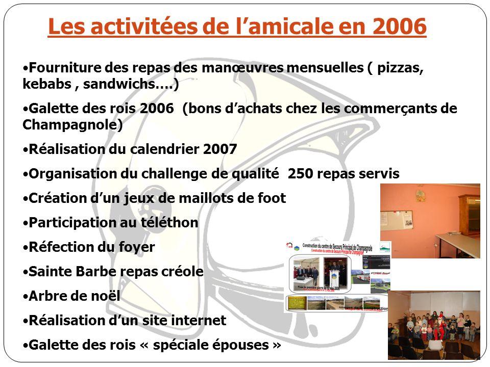 Les activitées de lamicale en 2006 Fourniture des repas des manœuvres mensuelles ( pizzas, kebabs, sandwichs….) Galette des rois 2006 (bons dachats ch