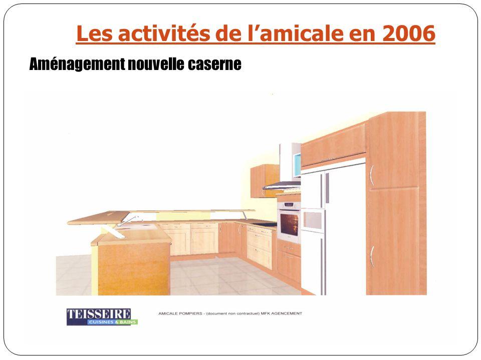 Les activités de lamicale en 2006 Aménagement nouvelle caserne