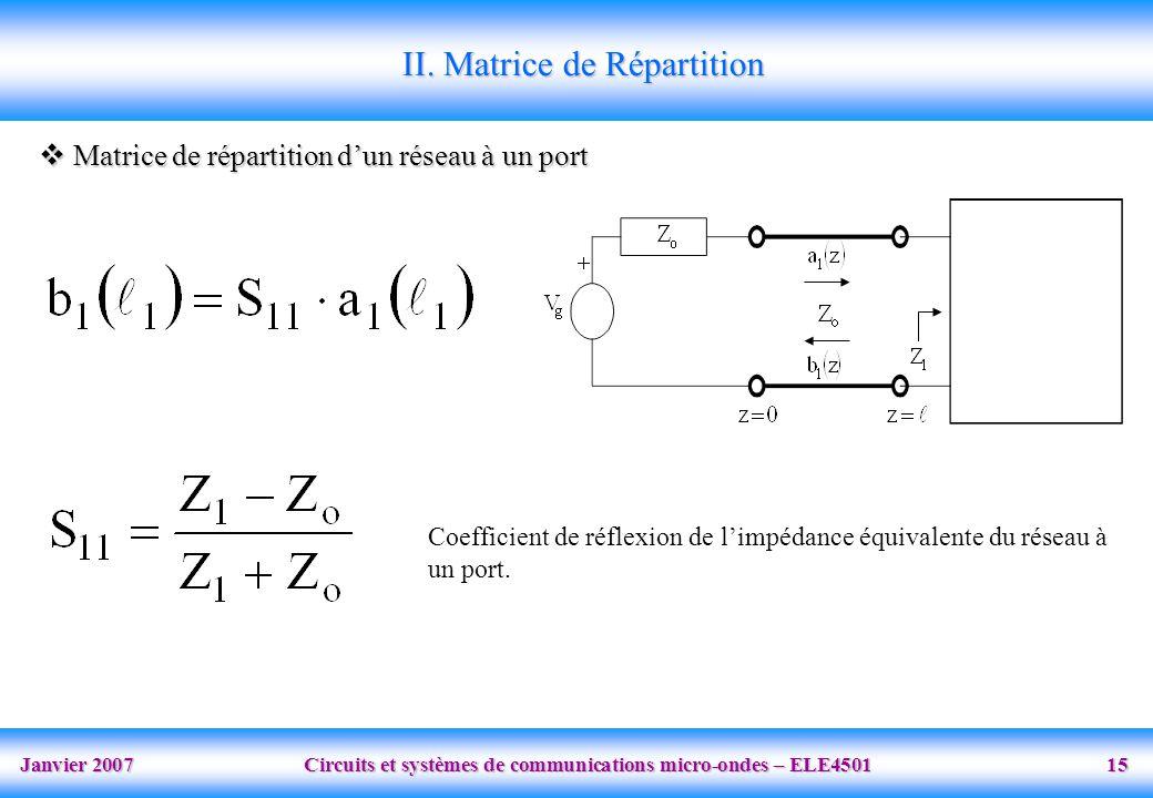 Janvier 2007 Circuits et systèmes de communications micro-ondes – ELE4501 15 Matrice de répartition dun réseau à un port Matrice de répartition dun ré