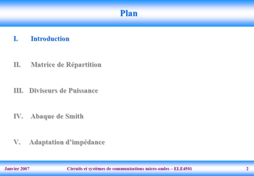 Janvier 2007 Circuits et systèmes de communications micro-ondes – ELE4501 2 Plan I. Introduction II. Matrice de Répartition III.Diviseurs de Puissance
