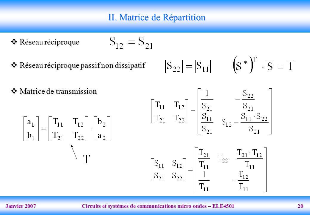 Janvier 2007 Circuits et systèmes de communications micro-ondes – ELE4501 20 II. Matrice de Répartition Réseau réciproque Réseau réciproque Réseau réc