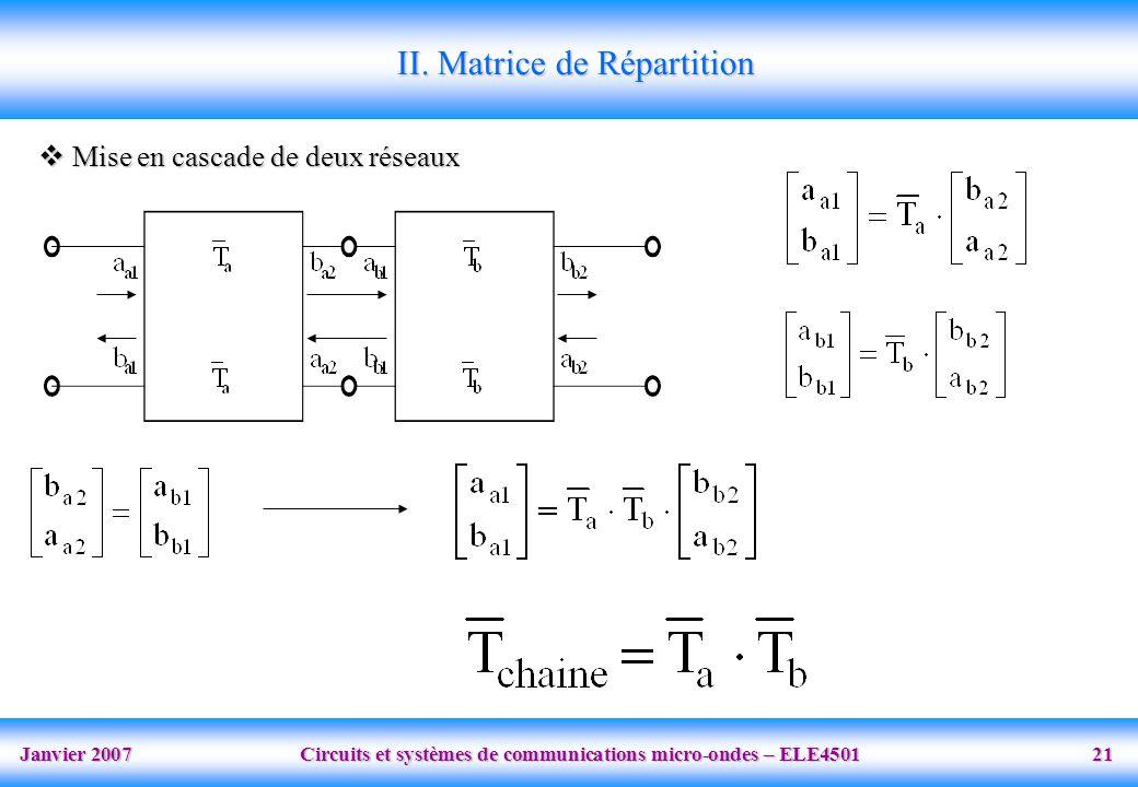 Janvier 2007 Circuits et systèmes de communications micro-ondes – ELE4501 21 II. Matrice de Répartition Mise en cascade de deux réseaux Mise en cascad
