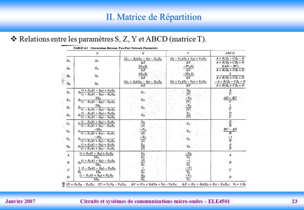 Janvier 2007 Circuits et systèmes de communications micro-ondes – ELE4501 23 II. Matrice de Répartition Relations entre les paramètres S, Z, Y et ABCD