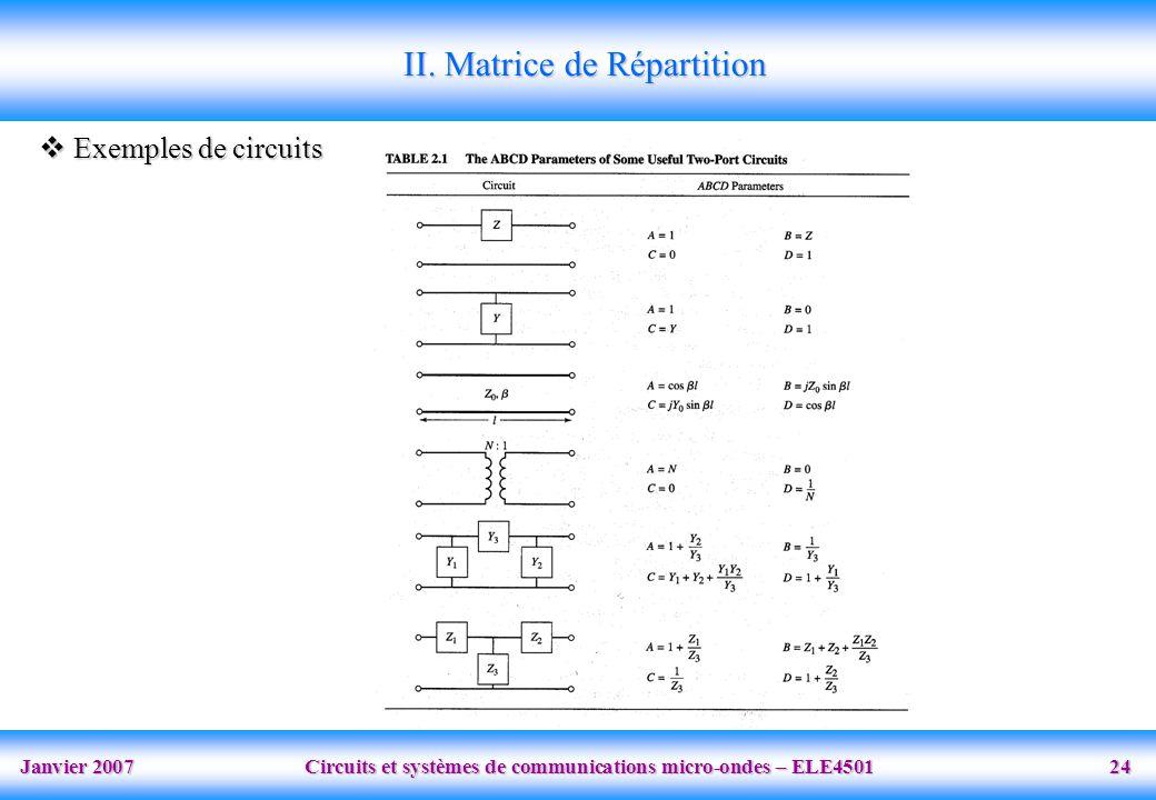 Janvier 2007 Circuits et systèmes de communications micro-ondes – ELE4501 24 II. Matrice de Répartition Exemples de circuits Exemples de circuits
