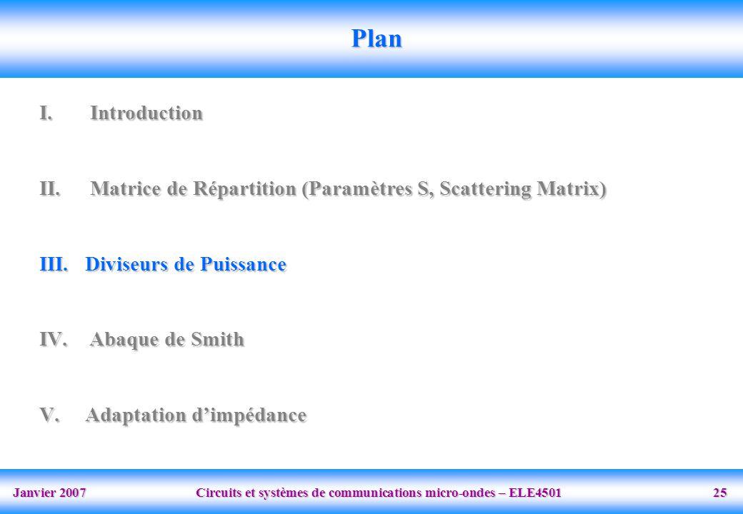 Janvier 2007 Circuits et systèmes de communications micro-ondes – ELE4501 25 Plan I. Introduction II. Matrice de Répartition (Paramètres S, Scattering