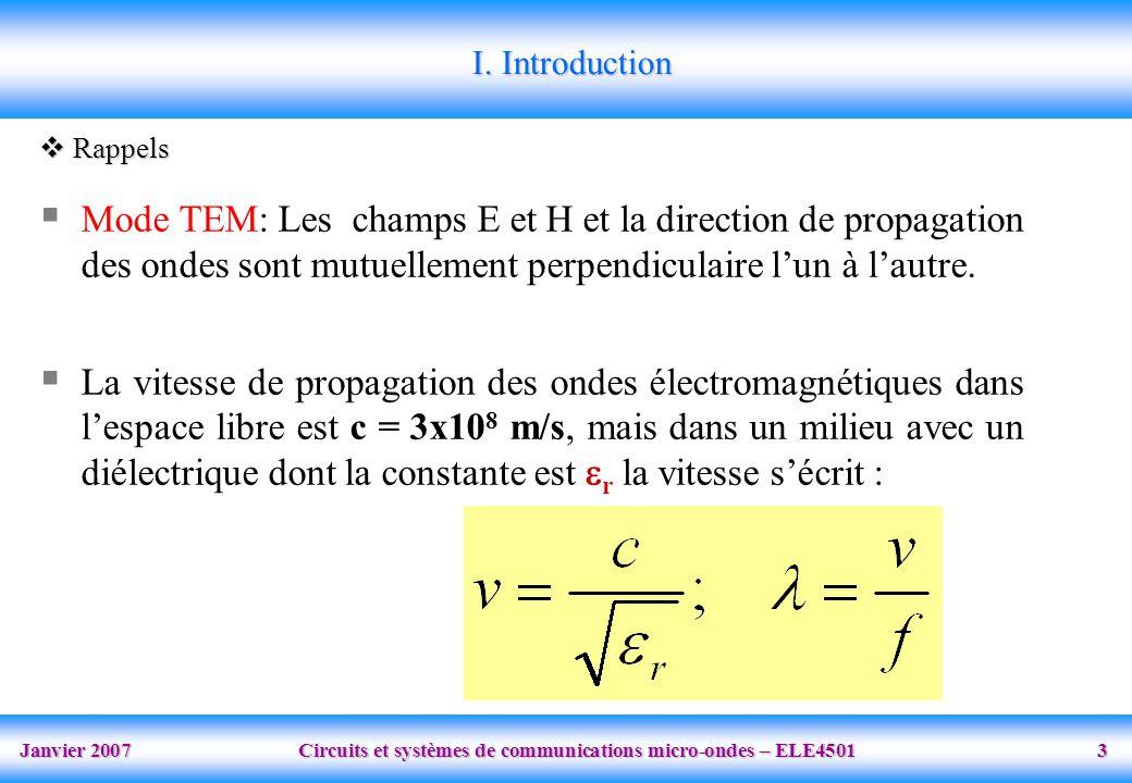 Janvier 2007 Circuits et systèmes de communications micro-ondes – ELE4501 3 I. Introduction Rappels Rappels Mode TEM: Les champs E et H et la directio