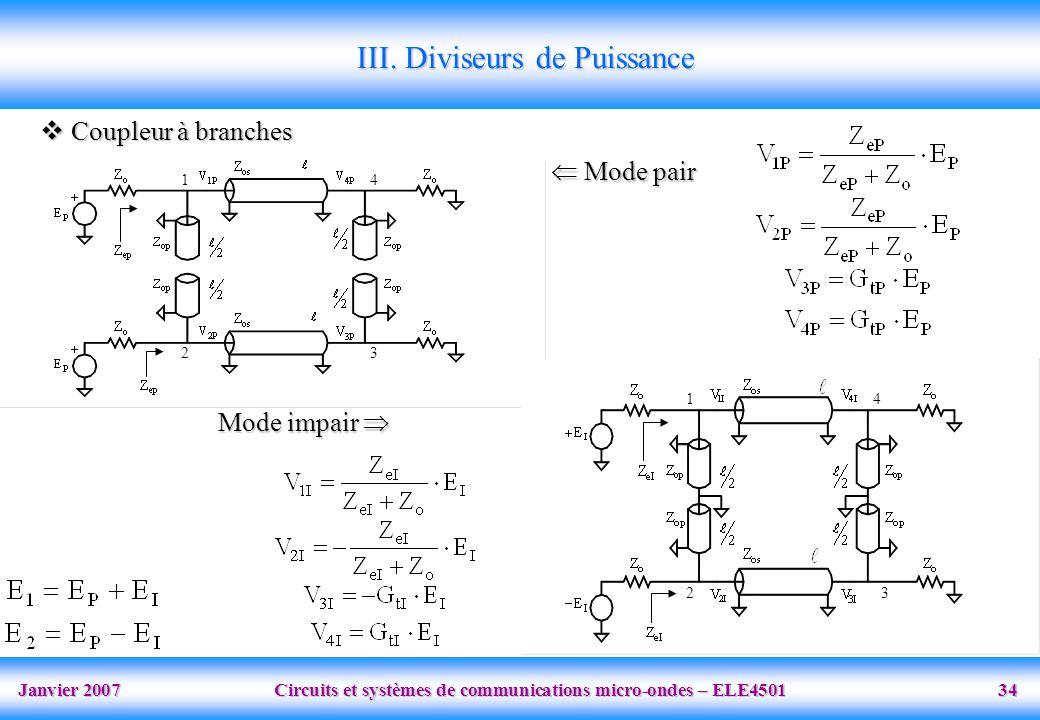 Janvier 2007 Circuits et systèmes de communications micro-ondes – ELE4501 34 2 1 3 4 1 23 4 III. Diviseurs de Puissance Coupleur à branches Coupleur à