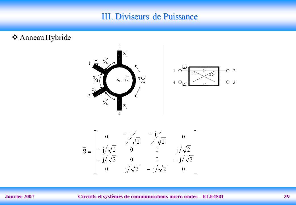 Janvier 2007 Circuits et systèmes de communications micro-ondes – ELE4501 39 III. Diviseurs de Puissance Anneau Hybride Anneau Hybride 1 2 3 4 1 4 2 3