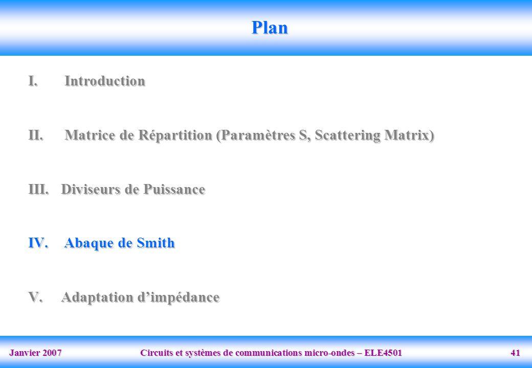 Janvier 2007 Circuits et systèmes de communications micro-ondes – ELE4501 41 Plan I. Introduction II. Matrice de Répartition (Paramètres S, Scattering