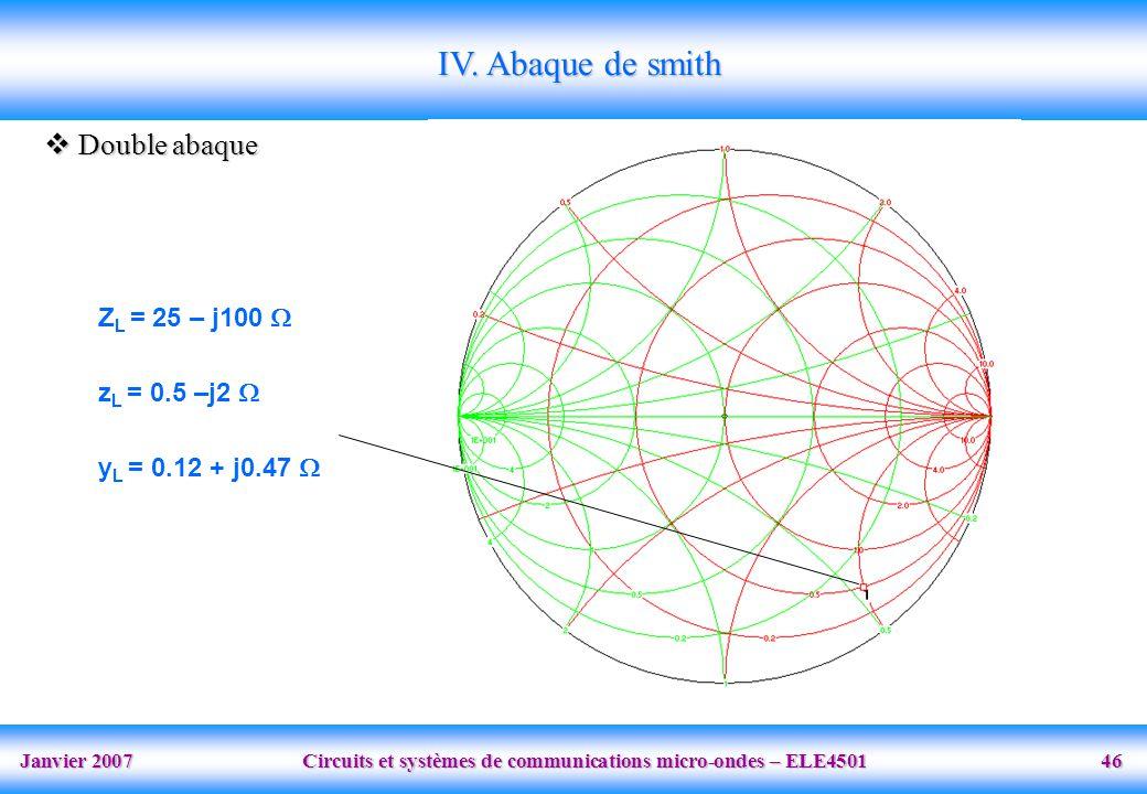 Janvier 2007 Circuits et systèmes de communications micro-ondes – ELE4501 46 Z L = 25 – j100 z L = 0.5 –j2 y L = 0.12 + j0.47 IV. Abaque de smith Doub