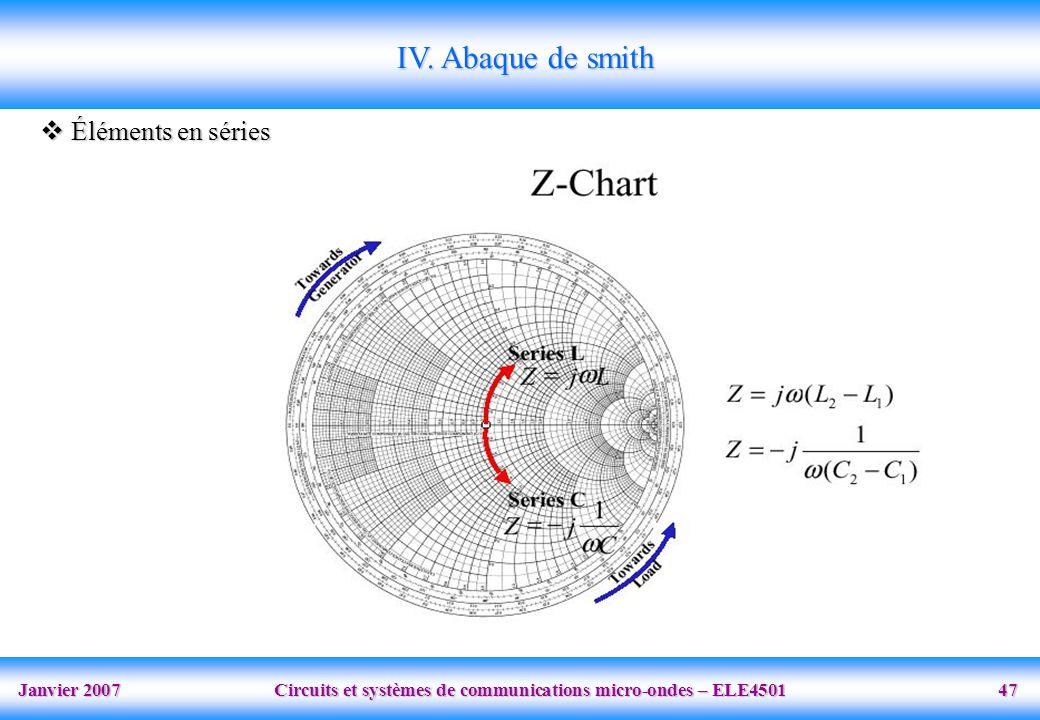 Janvier 2007 Circuits et systèmes de communications micro-ondes – ELE4501 47 IV. Abaque de smith Éléments en séries Éléments en séries