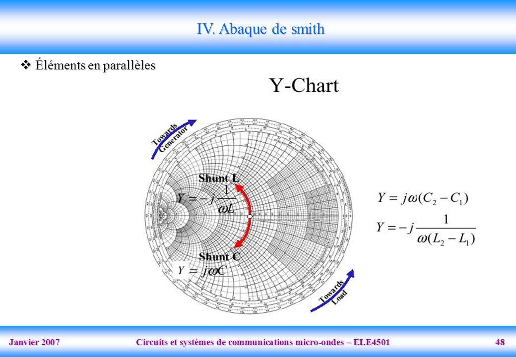 Janvier 2007 Circuits et systèmes de communications micro-ondes – ELE4501 48 IV. Abaque de smith Éléments en parallèles Éléments en parallèles