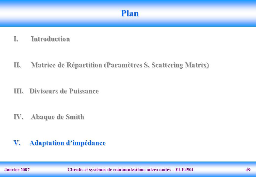 Janvier 2007 Circuits et systèmes de communications micro-ondes – ELE4501 49 Plan I. Introduction II. Matrice de Répartition (Paramètres S, Scattering