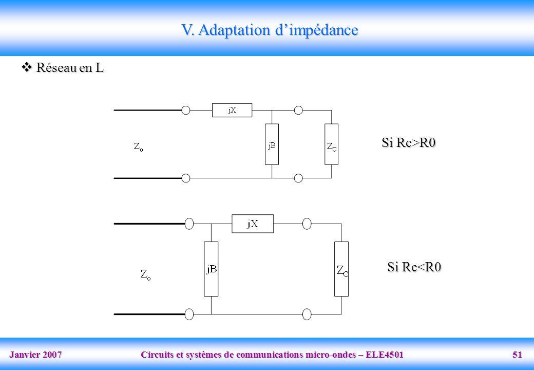 Janvier 2007 Circuits et systèmes de communications micro-ondes – ELE4501 51 Réseau en L Réseau en L Si Rc>R0 Si Rc<R0 V. Adaptation dimpédance