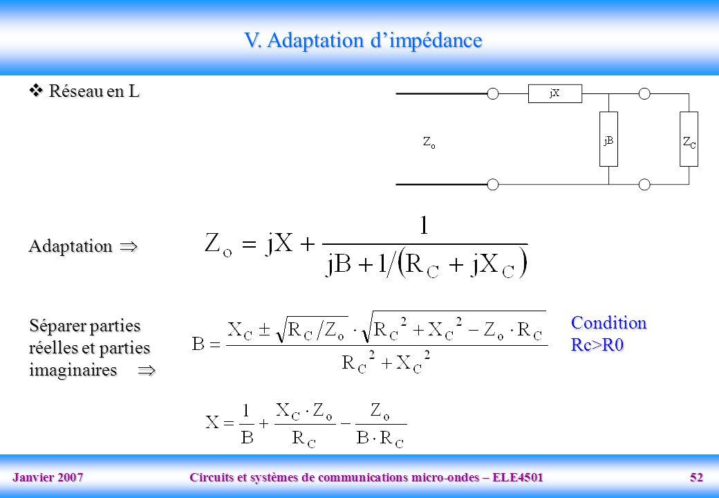 Janvier 2007 Circuits et systèmes de communications micro-ondes – ELE4501 52 Réseau en L Réseau en L V. Adaptation dimpédance Condition Rc>R0 Adaptati