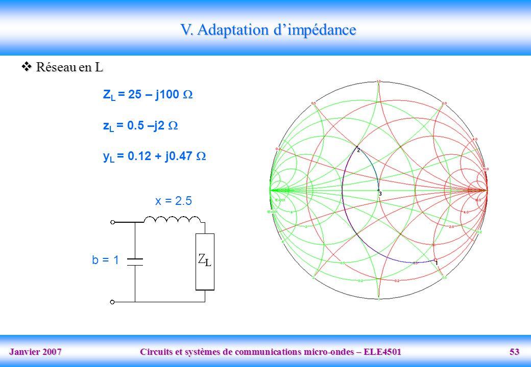 Janvier 2007 Circuits et systèmes de communications micro-ondes – ELE4501 53 Z L = 25 – j100 z L = 0.5 –j2 y L = 0.12 + j0.47 x = 2.5 b = 1 V. Adaptat