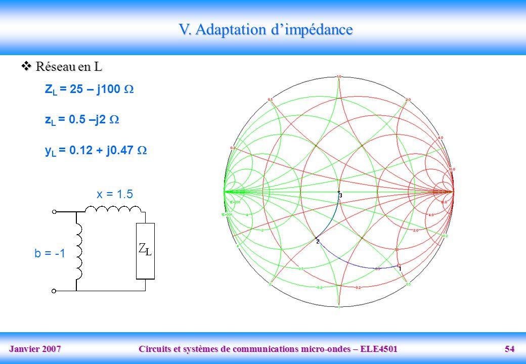 Janvier 2007 Circuits et systèmes de communications micro-ondes – ELE4501 54 Z L = 25 – j100 z L = 0.5 –j2 y L = 0.12 + j0.47 x = 1.5 b = -1 V. Adapta