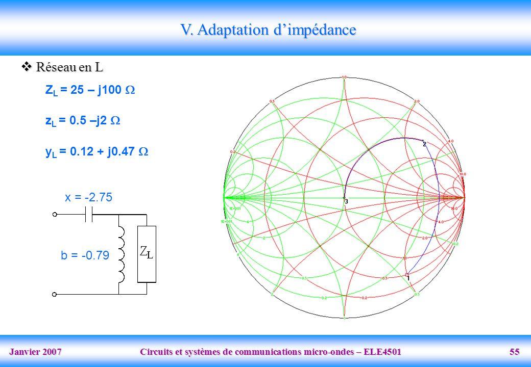 Janvier 2007 Circuits et systèmes de communications micro-ondes – ELE4501 55 V. Adaptation dimpédance Réseau en L Réseau en L Z L = 25 – j100 z L = 0.