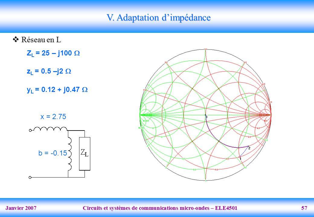 Janvier 2007 Circuits et systèmes de communications micro-ondes – ELE4501 57 Z L = 25 – j100 z L = 0.5 –j2 y L = 0.12 + j0.47 x = 2.75 b = -0.15 V. Ad