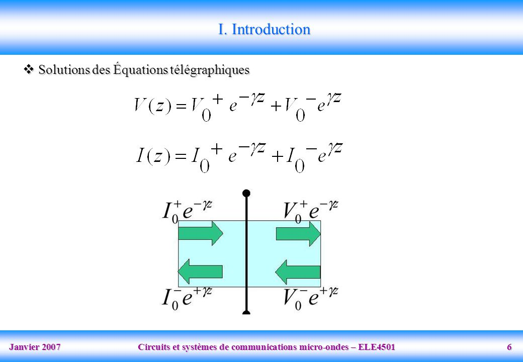 Janvier 2007 Circuits et systèmes de communications micro-ondes – ELE4501 6 Solutions des Équations télégraphiques Solutions des Équations télégraphiq
