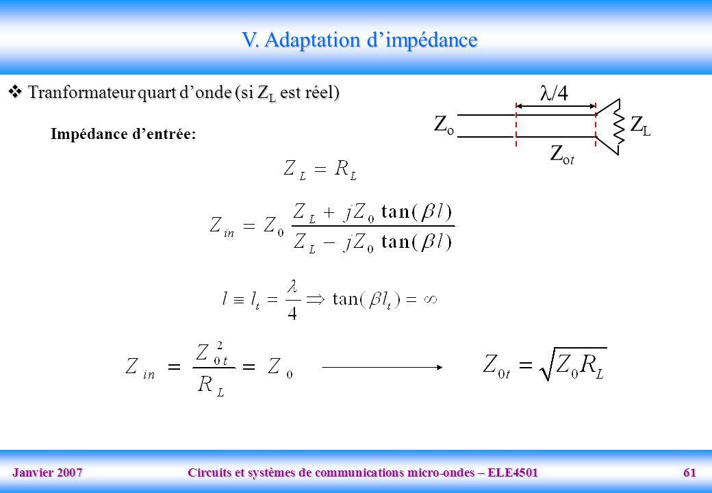 Janvier 2007 Circuits et systèmes de communications micro-ondes – ELE4501 61 Impédance dentrée: V. Adaptation dimpédance Tranformateur quart donde (si
