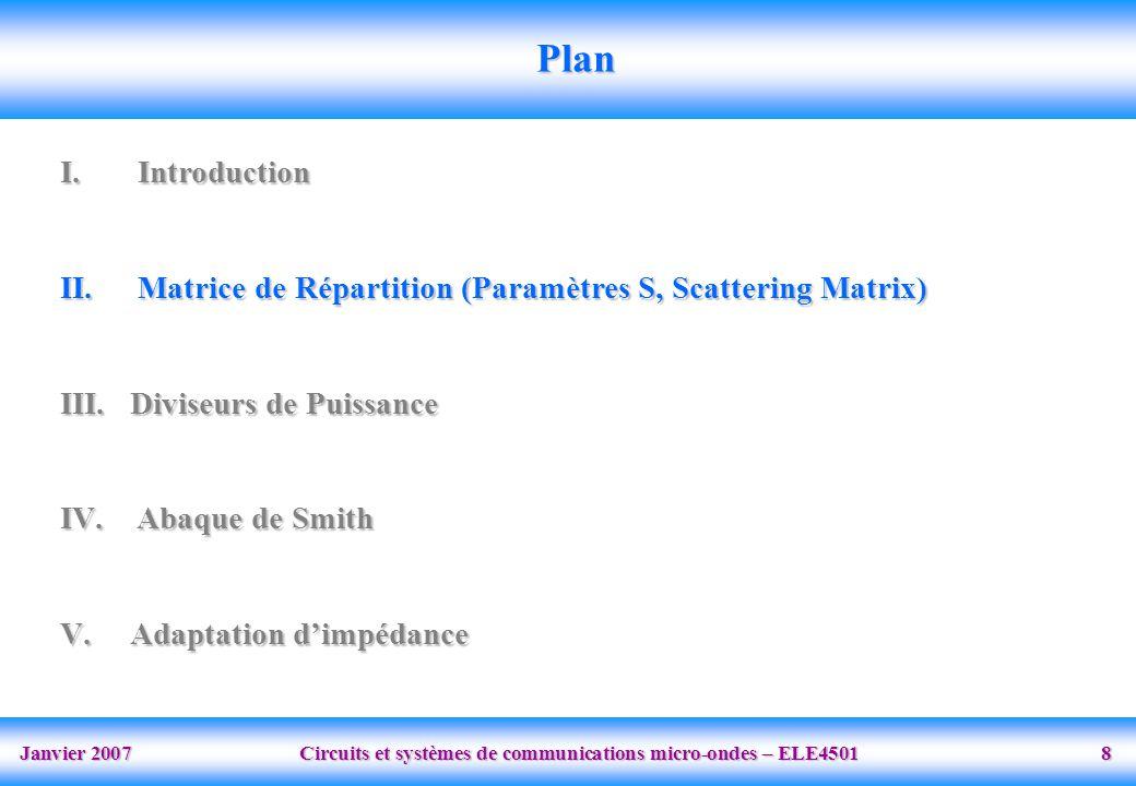 Janvier 2007 Circuits et systèmes de communications micro-ondes – ELE4501 8 Plan I. Introduction II. Matrice de Répartition (Paramètres S, Scattering