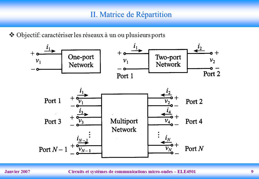 Janvier 2007 Circuits et systèmes de communications micro-ondes – ELE4501 9 II. Matrice de Répartition Objectif: caractériser les réseaux à un ou plus