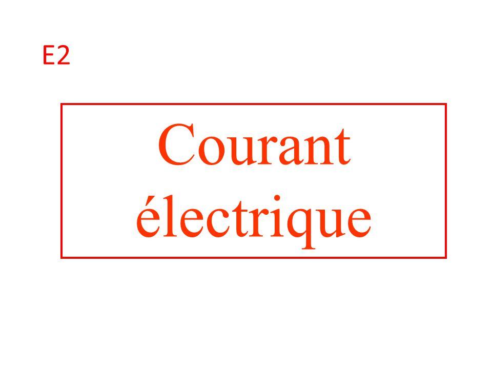 I- Le sens conventionnel du courant électrique : Coller le TP Hotte de la cuisine – 1 ère partie