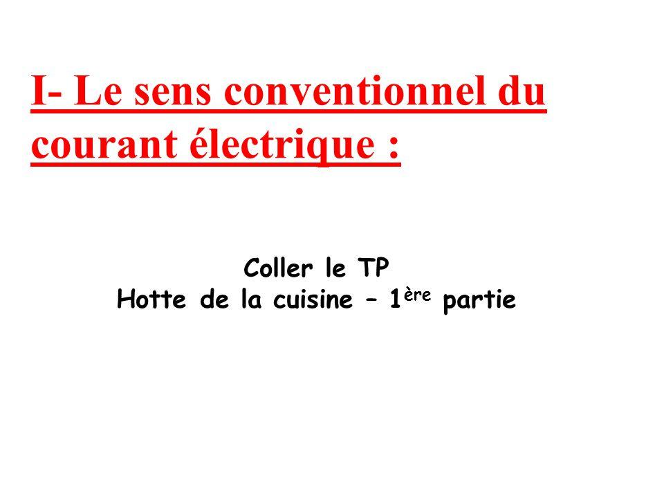 Le sens du courant électrique est imposé par le dipôle générateur.