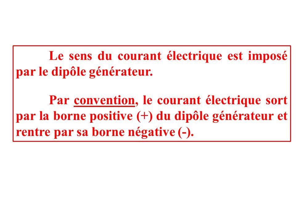 Le sens du courant électrique est imposé par le dipôle générateur. Par convention, le courant électrique sort par la borne positive (+) du dipôle géné