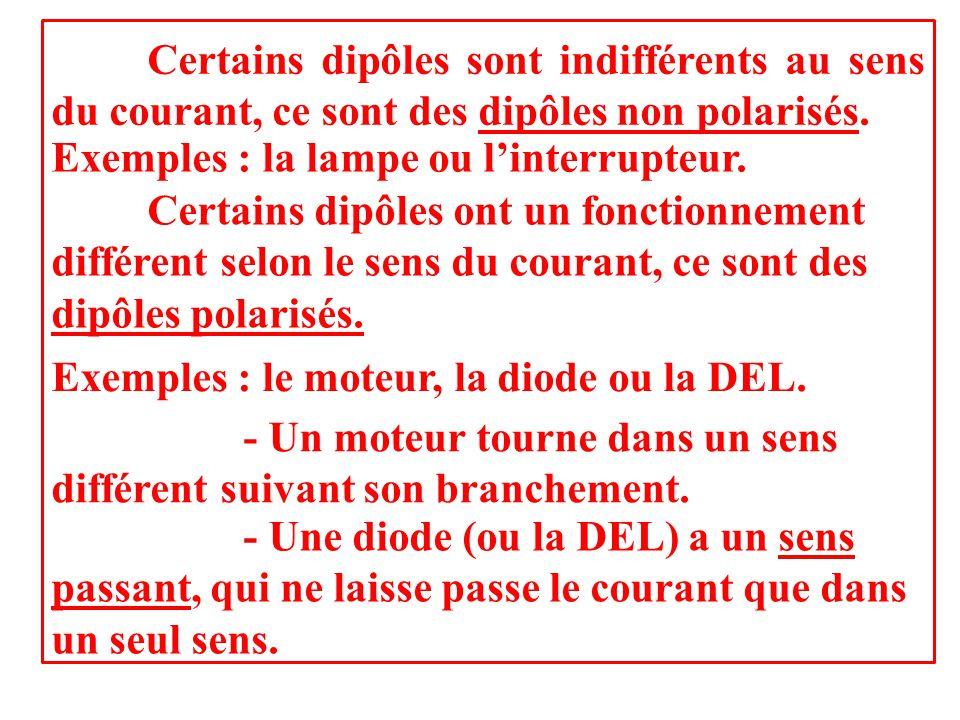 III- Bilan: ConnaissancesParagrapheAuto-éval Sens conventionnel du courant électrique Fonctionnement dun moteur, dune DEL et dune diode I II Capacités Schématiser un circuit simple Indiquer le sens du courant IIII